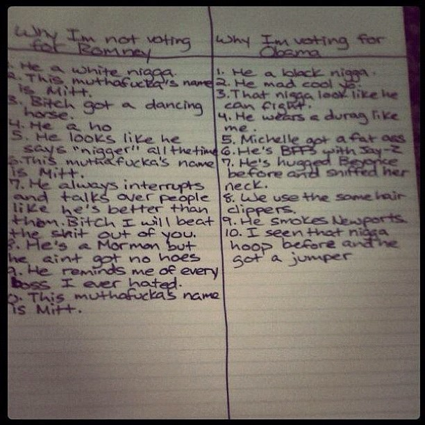 Snoop Dogg Gives A List Of Reasons For Voteing Barack Obama Instead Of Mitt Romney